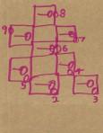 Circuits_S