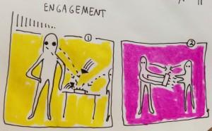 TinkeringEngagement